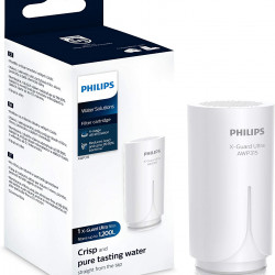Philips AWP315/10 Ανταλλακτικό Φίλτρο (0.1μm) 0025712
